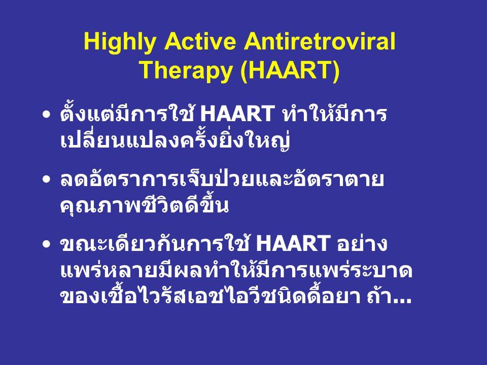 การเข้าถึงยาต้านไวรัส ประเทศไทยมีโครงการสนับสนุนยาต้านไวรัส 2535 AZT mono-therapy 2538 Dual therapy AZT+ddI, AZT+ddC 2540Triple therapy โดยทำเป็นแบบวิจัย 2543 Access to Care (ATC1-2) 2547 National Access to Antiretroviral Program for PHA (NAPHA) 2549National AIDS Program