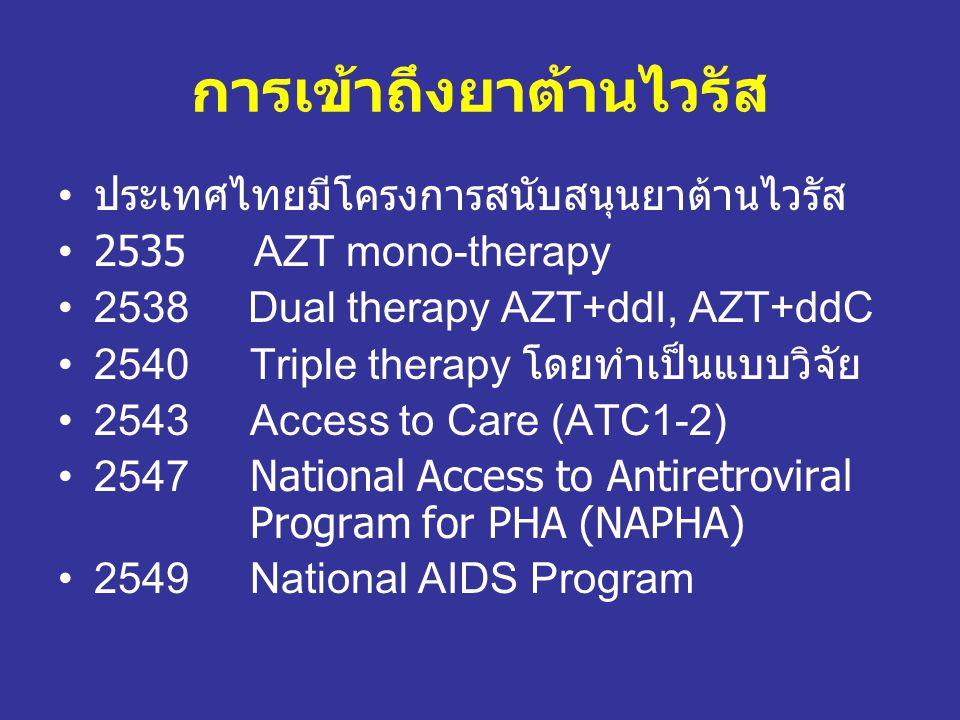 การเข้าถึงยาต้านไวรัส ประเทศไทยมีโครงการสนับสนุนยาต้านไวรัส 2535 AZT mono-therapy 2538 Dual therapy AZT+ddI, AZT+ddC 2540Triple therapy โดยทำเป็นแบบวิ