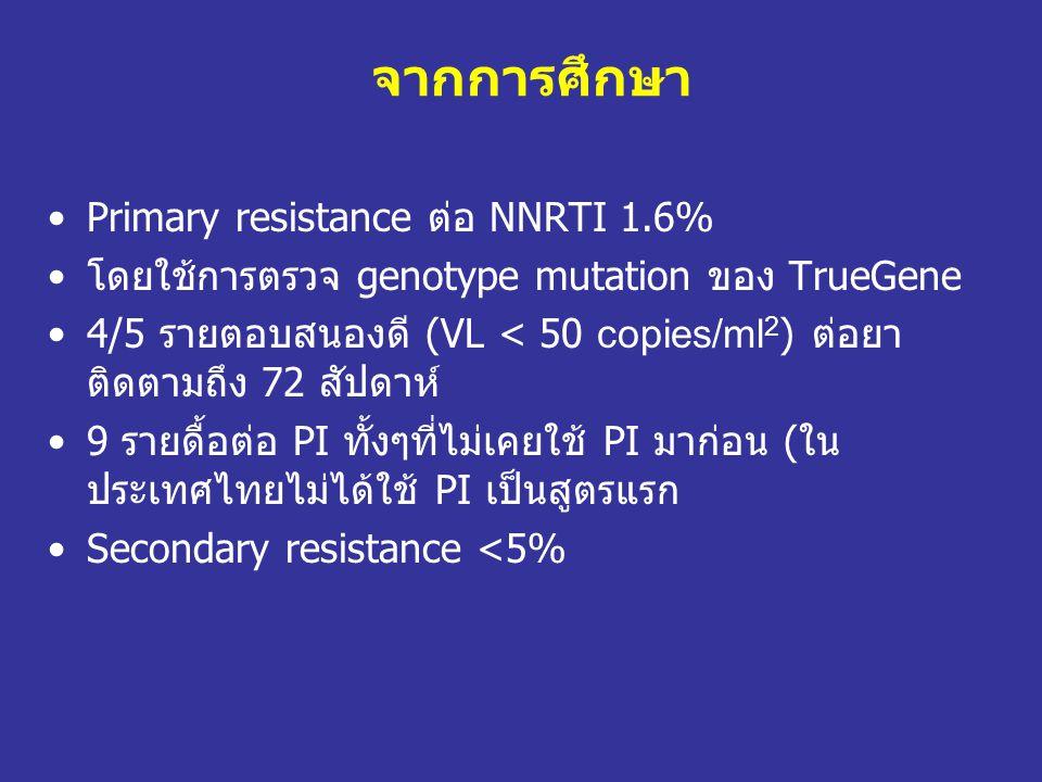 จากการศึกษา Primary resistance ต่อ NNRTI 1.6% โดยใช้การตรวจ genotype mutation ของ TrueGene 4/5 รายตอบสนองดี (VL < 50 copies/ml 2 ) ต่อยา ติดตามถึง 72