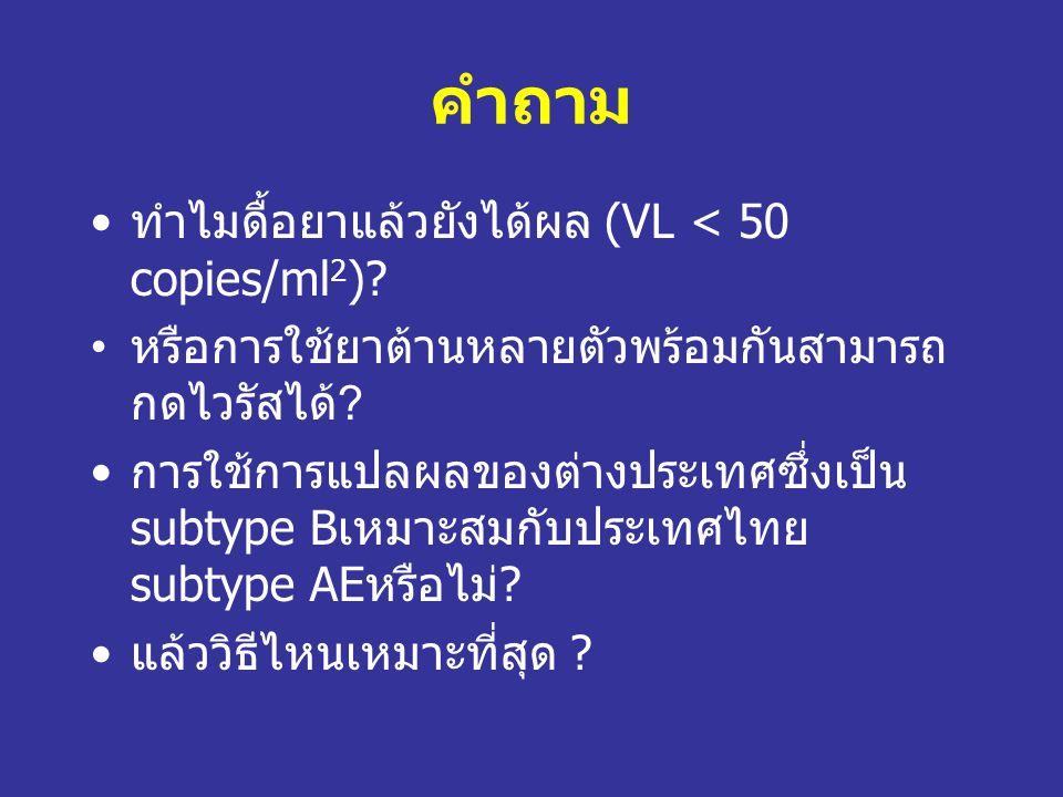 คำถาม ทำไมดื้อยาแล้วยังได้ผล (VL < 50 copies/ml 2 )? หรือการใช้ยาต้านหลายตัวพร้อมกันสามารถ กดไวรัสได้ ? การใช้การแปลผลของต่างประเทศซึ่งเป็น subtype Bเ