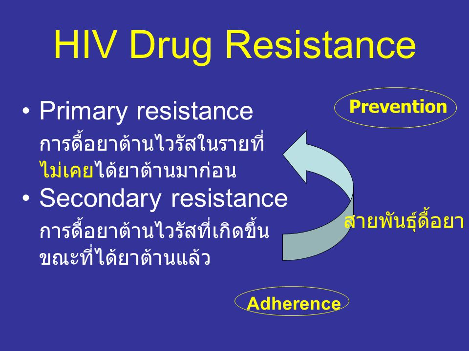 Secondary versus Primary (Transmitted) Drug Resistance Wild Type Virus Drug Resistant Virus Secondary DR Primary DR Failing Therapy WT Rx HIV+ person not on treatment