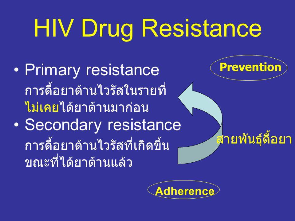 HIV Drug Resistance Primary resistance การดื้อยาต้านไวรัสในรายที่ ไม่เคยได้ยาต้านมาก่อน Secondary resistance การดื้อยาต้านไวรัสที่เกิดขึ้น ขณะที่ได้ยา