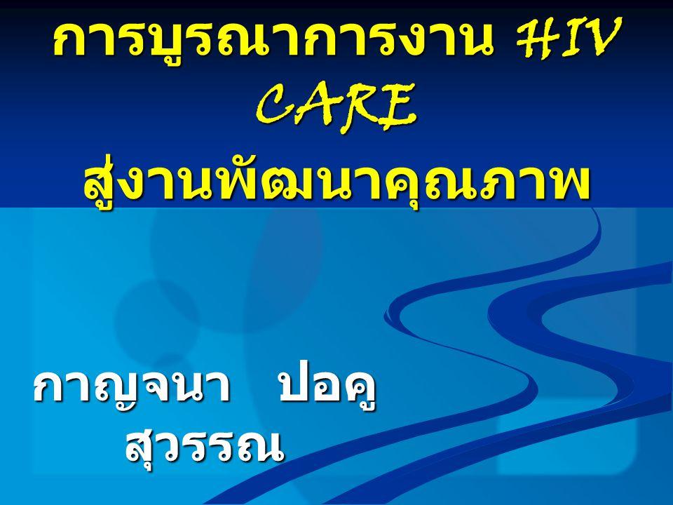 บริบท โรงพยาบาล โรงพยาบาลชุมชนขนาด 30 เตียง รับผิดชอบอำเภอบ้านค่ายและ อำเภอนิคมพัฒนา ประชากร 90,496 คน