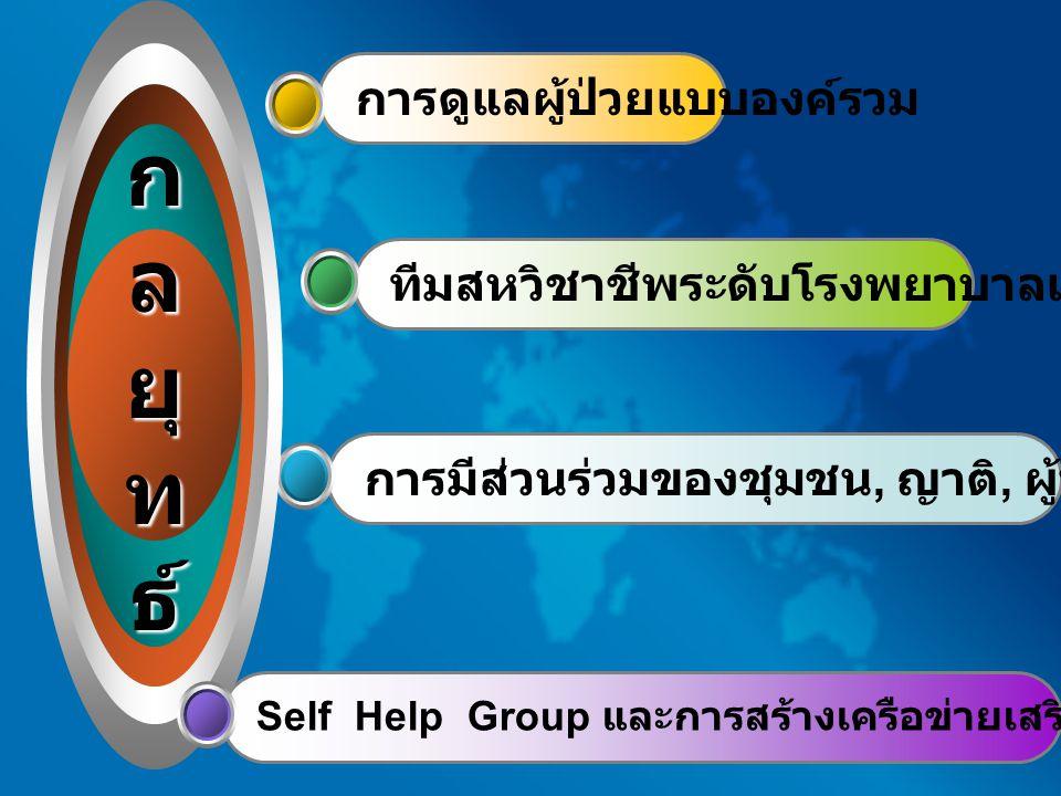 Self Help Group และการสร้างเครือข่ายเสริมพลังความรู้ การมีส่วนร่วมของชุมชน, ญาติ, ผู้ป่วยและชมรมฟ้าใส ทีมสหวิชาชีพระดับโรงพยาบาลและอำเภอ การดูแลผู้ป่วยแบบองค์รวม ก ล ยุ ท ธ์