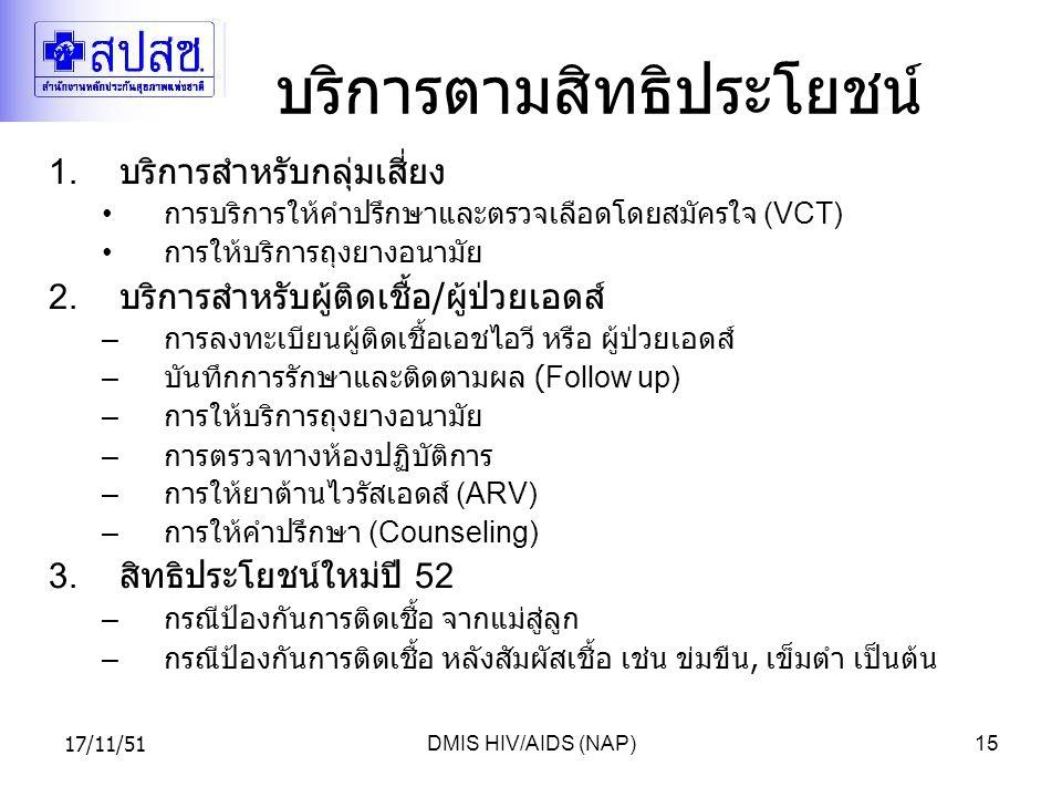 17/11/51DMIS HIV/AIDS (NAP)15 บริการตามสิทธิประโยชน์ 1.