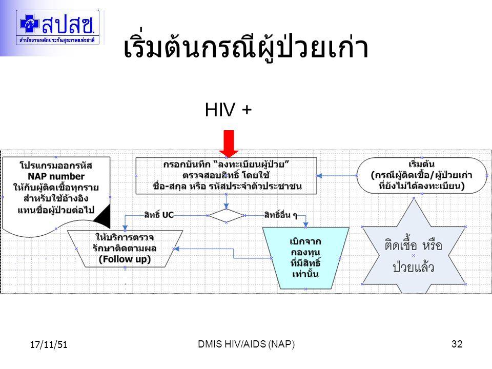 17/11/51DMIS HIV/AIDS (NAP)32 เริ่มต้นกรณีผู้ป่วยเก่า HIV +