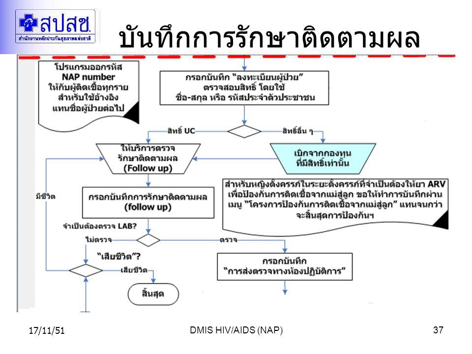 17/11/51DMIS HIV/AIDS (NAP)37 บันทึกการรักษาติดตามผล