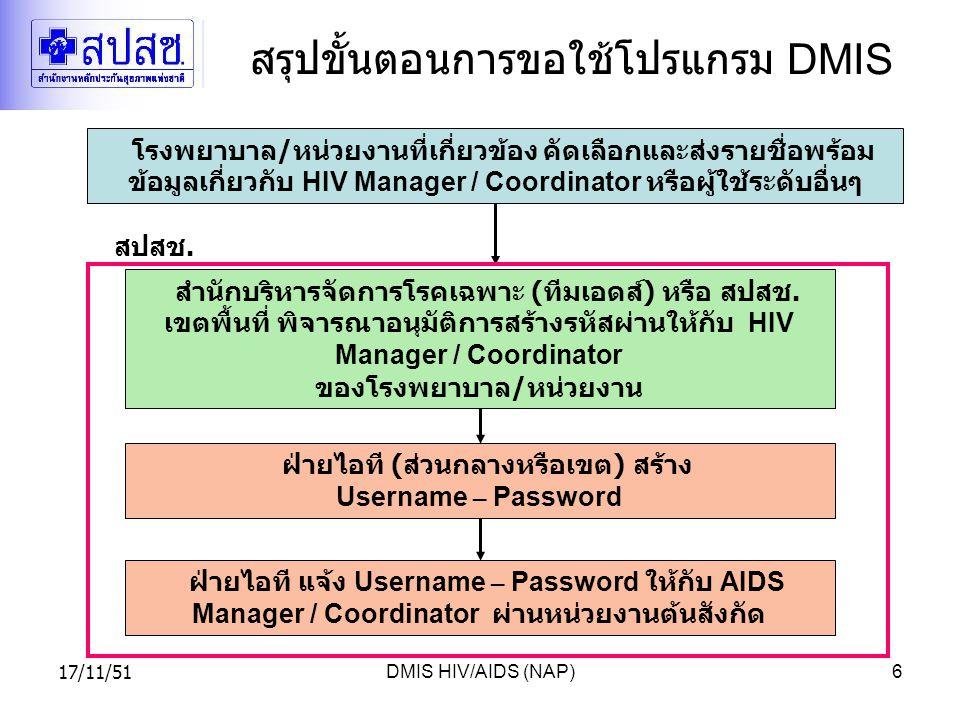 17/11/51DMIS HIV/AIDS (NAP)6 สรุปขั้นตอนการขอใช้โปรแกรม DMIS โรงพยาบาล / หน่วยงานที่เกี่ยวข้อง คัดเลือกและส่งรายชื่อพร้อม ข้อมูลเกี่ยวกับ HIV Manager / Coordinator หรือผู้ใช้ระดับอื่นๆ ฝ่ายไอที ( ส่วนกลางหรือเขต ) สร้าง Username – Password สปสช.