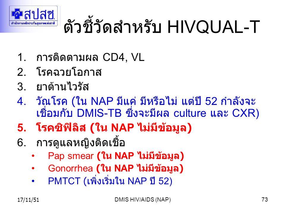 17/11/51DMIS HIV/AIDS (NAP)73 ตัวชี้วัดสำหรับ HIVQUAL-T 1.