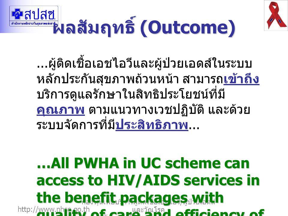 http://www.nhso.go.th กองทุนเพื่อบริการผู้ติดเชื้อเอชไอวี / ผู้ป่วยเอดส์ และวัณโรค สำนักงานหลักประกันสุขภาพแห่งชาติ ผลสัมฤทธิ์ (Outcome)... ผู้ติดเชื้