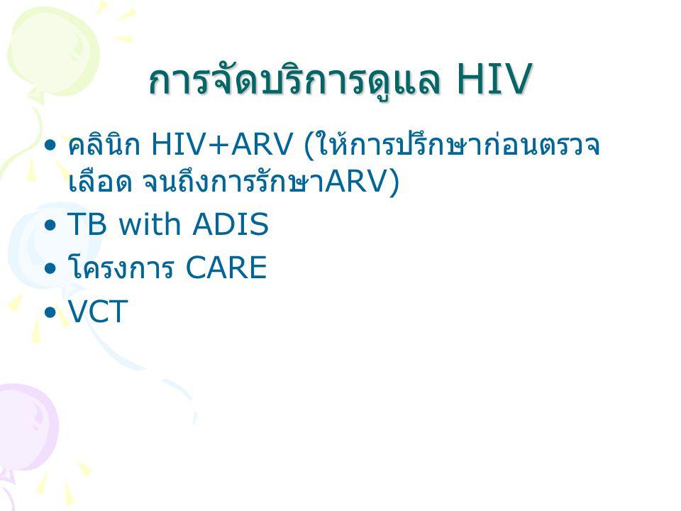 การจัดบริการดูแล HIV คลินิก HIV+ARV ( ให้การปรึกษาก่อนตรวจ เลือด จนถึงการรักษา ARV) TB with ADIS โครงการ CARE VCT