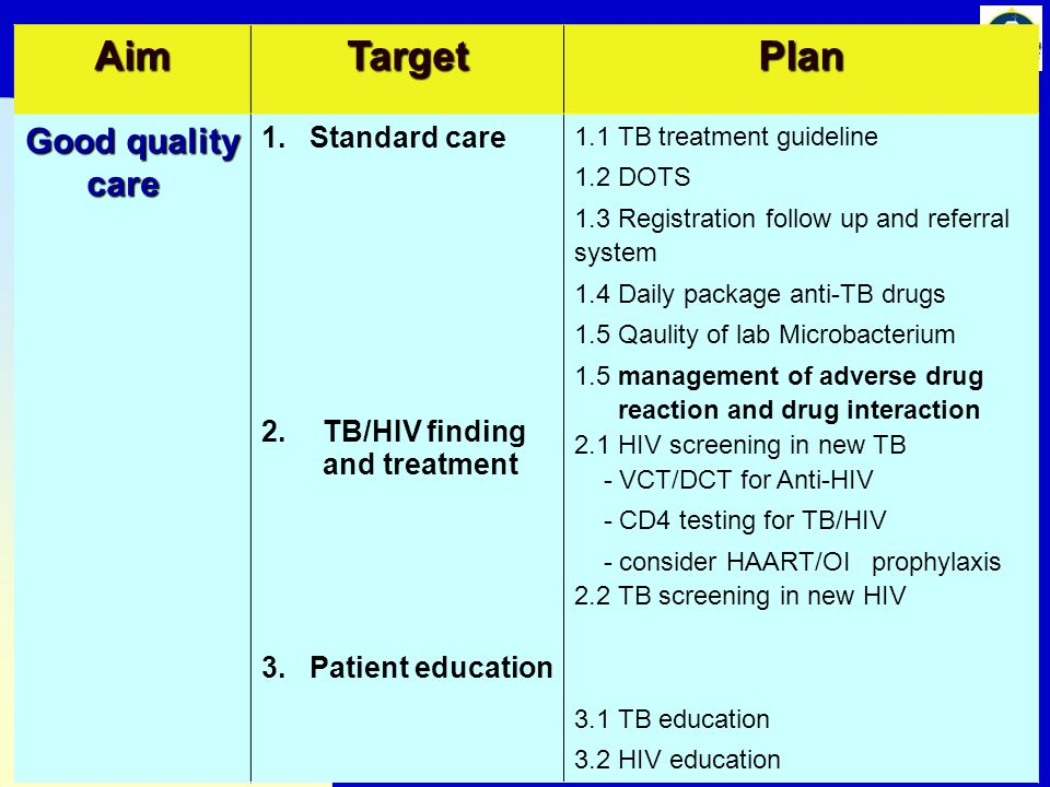 AimTargetPlan TB prevention in health-carefacilities 1.Early detection and separation of suspect TB patients 2.Safety working place 3.TB surveillance in HCWs 1.1 post alert 1.2 screening criteria and fast track 1.3 prompt diagnosis and proper treatment of suspect cases 1.4 respiratory hygiene/cough etiquette education for TB patients 1.5 isolation room/separated ward for IPD TB patients 2.1 environmental control especially in TB clinic, ward, lab.