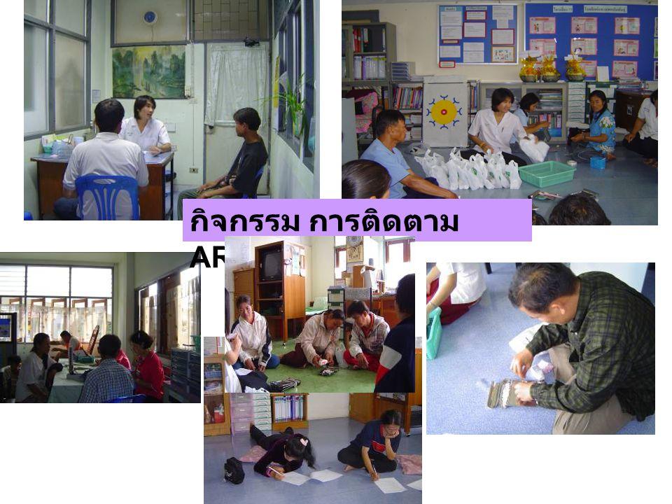 กิจกรรม การติดตาม ARV Adherence