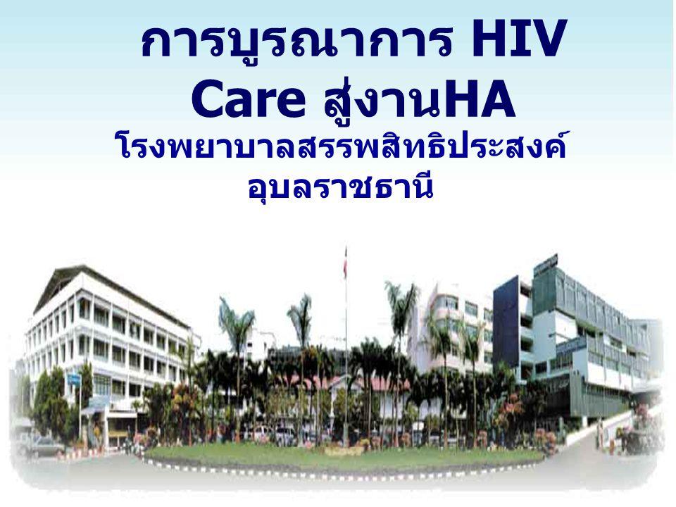 การบูรณาการ HIV Care สู่งาน HA โรงพยาบาลสรรพสิทธิประสงค์ อุบลราชธานี
