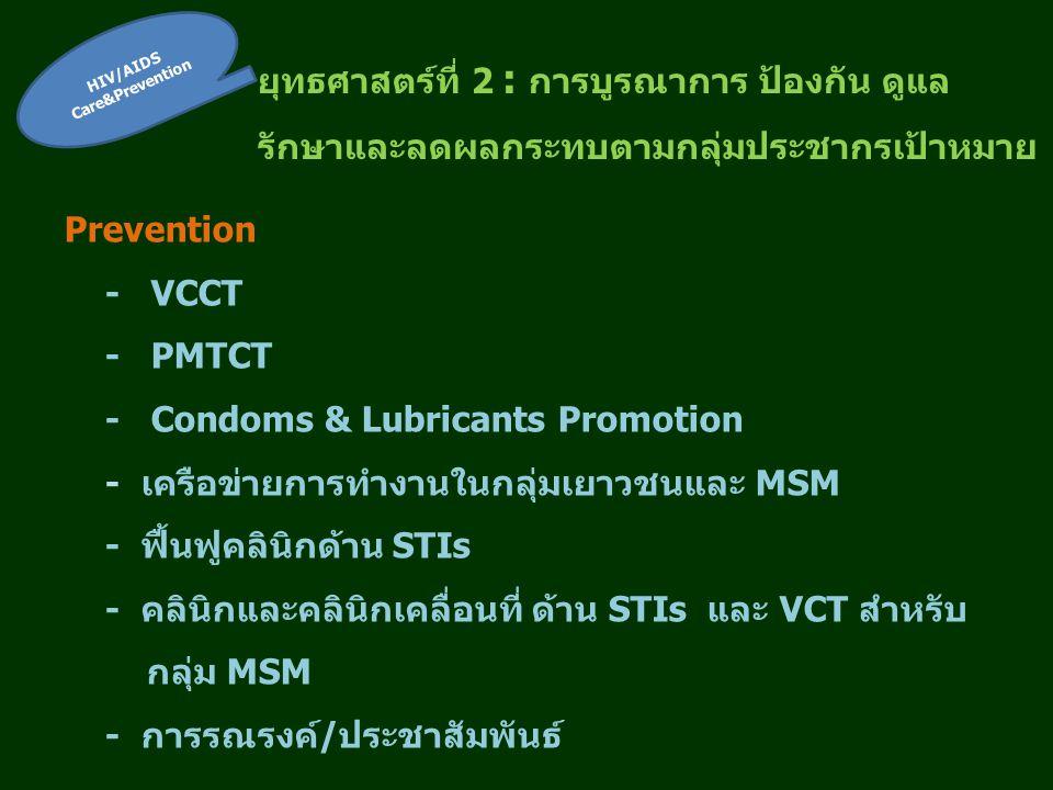 ยุทธศาสตร์ที่ 2 : การบูรณาการ ป้องกัน ดูแล รักษาและลดผลกระทบตามกลุ่มประชากรเป้าหมาย Prevention - VCCT - PMTCT - Condoms & Lubricants Promotion - เครือข่ายการทำงานในกลุ่มเยาวชนและ MSM - ฟื้นฟูคลินิกด้าน STIs - คลินิกและคลินิกเคลื่อนที่ ด้าน STIs และ VCT สำหรับ กลุ่ม MSM - การรณรงค์/ประชาสัมพันธ์ HIV/AIDS Care&Prevention