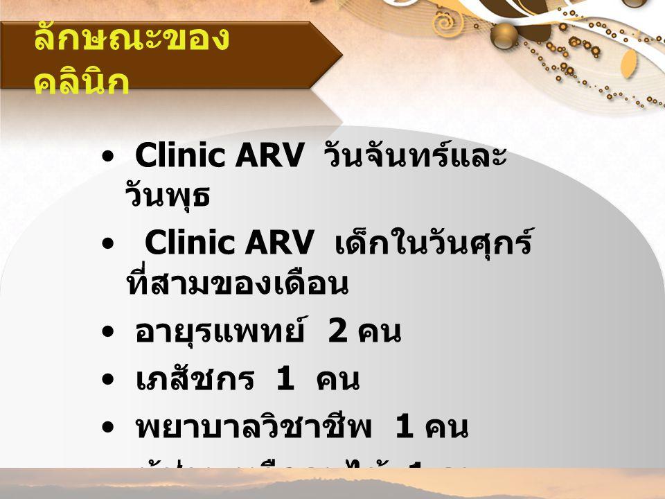 ลักษณะของ คลินิก Clinic ARV วันจันทร์และ วันพุธ Clinic ARV เด็กในวันศุกร์ ที่สามของเดือน อายุรแพทย์ 2 คน เภสัชกร 1 คน พยาบาลวิชาชีพ 1 คน ผู้ช่วยเหลือค