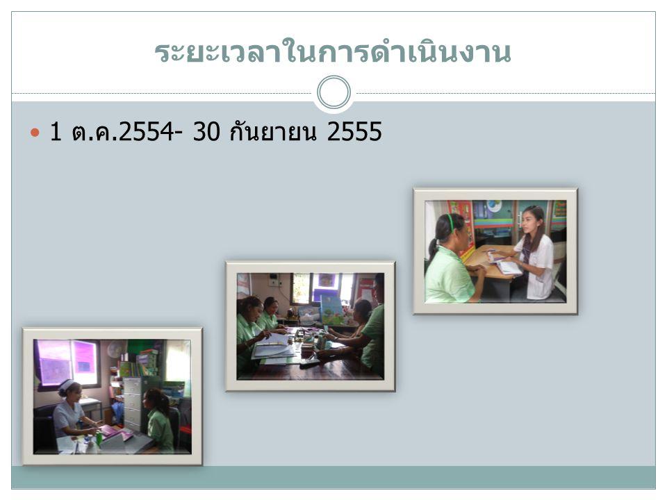 ระยะเวลาในการดำเนินงาน 1 ต. ค.2554- 30 กันยายน 2555