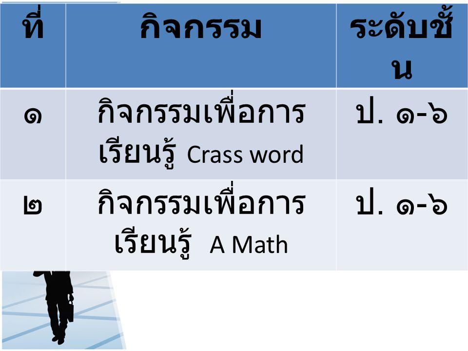 ที่กิจกรรมระดับชั้ น ๑ กิจกรรมเพื่อการ เรียนรู้ Crass word ป. ๑ - ๖ ๒ กิจกรรมเพื่อการ เรียนรู้ A Math ป. ๑ - ๖