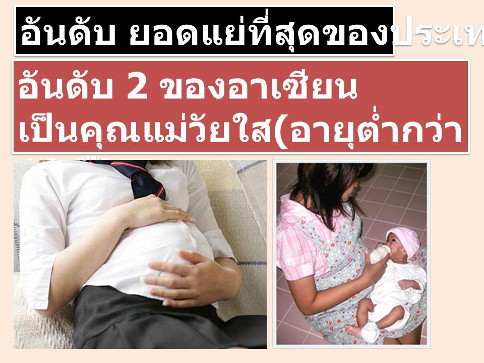อันดับ ยอดแย่ที่สุดของประเทศไทย อันดับ 5 ของอาเซียน อันดับ 102 ของโลก การทุจริต คอรัปชั่น อันดับ 5 ของอาเซียน อันดับ 102 ของโลก การทุจริต คอรัปชั่น