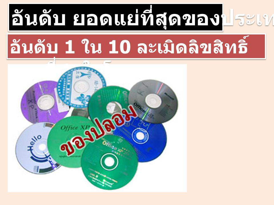 อันดับ ยอดแย่ที่สุดของประเทศไทย อันดับ 5 ของโลก เรื่องการ ดื่มสุรา