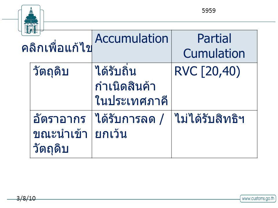 คลิกเพื่อแก้ไขลักษณะชื่อเรื่องรองต้นแบบ 3/8/10 5959 Accumulation Partial Cumulation วัตถุดิบ ได้รับถิ่น กำเนิดสินค้า ในประเทศภาคี RVC [20,40) อัตราอากร ขณะนำเข้า วัตถุดิบ ได้รับการลด / ยกเว้น ไม่ได้รับสิทธิฯ