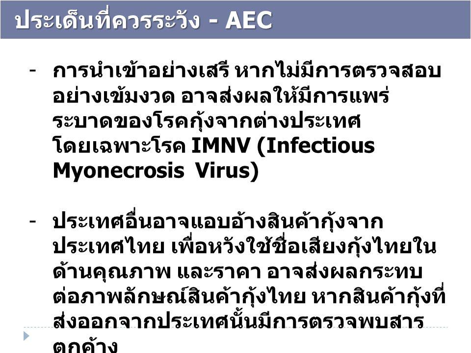 ประเด็นที่ควรระวัง - AEC - การนำเข้าอย่างเสรี หากไม่มีการตรวจสอบ อย่างเข้มงวด อาจส่งผลให้มีการแพร่ ระบาดของโรคกุ้งจากต่างประเทศ โดยเฉพาะโรค IMNV (Infe