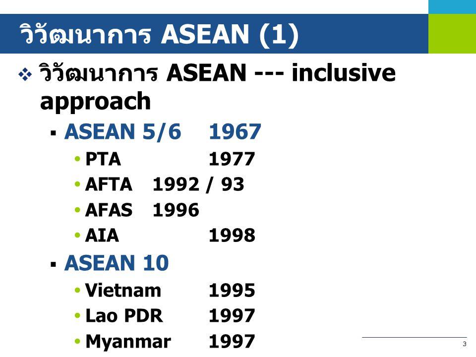 3 วิวัฒนาการ ASEAN (1)  วิวัฒนาการ ASEAN --- inclusive approach  ASEAN 5/6 1967  PTA1977  AFTA1992 / 93  AFAS1996  AIA1998  ASEAN 10  Vietnam1