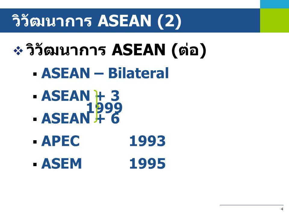 4 วิวัฒนาการ ASEAN (2)  วิวัฒนาการ ASEAN ( ต่อ )  ASEAN – Bilateral  ASEAN + 3  ASEAN + 6  APEC1993  ASEM1995 1999