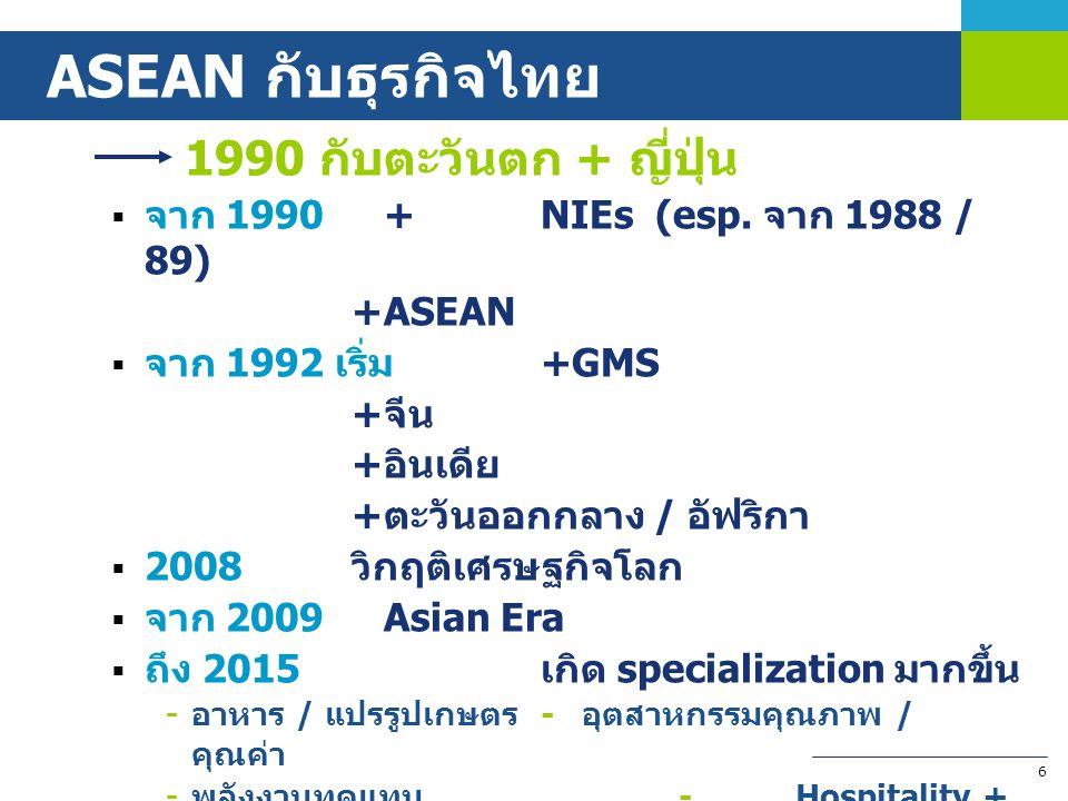6 ASEAN กับธุรกิจไทย 1990 กับตะวันตก + ญี่ปุ่น  จาก 1990+NIEs (esp. จาก 1988 / 89) +ASEAN  จาก 1992 เริ่ม +GMS + จีน + อินเดีย + ตะวันออกกลาง / อัฟร