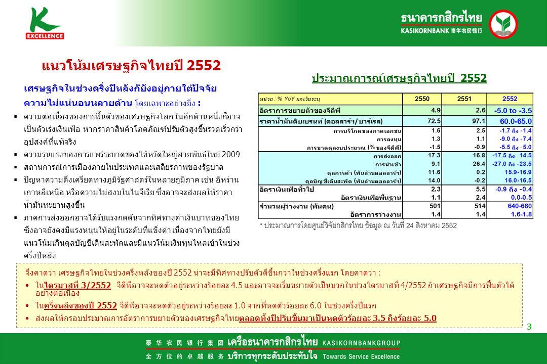 3 แนวโน้มเศรษฐกิจไทยปี 2552 เศรษฐกิจในช่วงครึ่งปีหลังก็ยังอยู่ภายใต้ปัจจัย ความไม่แน่นอนหลายด้าน โดยเฉพาะอย่างยิ่ง :  ความต่อเนื่องของการฟื้นตัวของเศ
