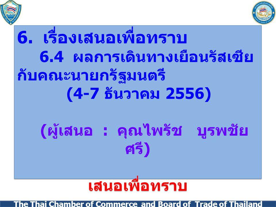 ดัชนีราคาระหว่างประเทศของไทย เดือน ตุลาคม 2549 สำนักดัชนีเศรษฐกิจการค้า สำนักงานปลัดกระทรวง กระทรวงพาณิชย์ โทร.