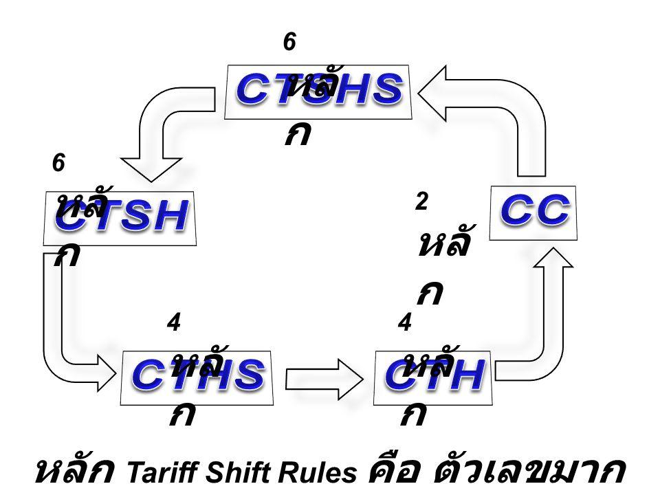 หลัก Tariff Shift Rules คือ ตัวเลขมาก คลุมตัวเลขน้อย 2 หลั ก 4 หลั ก 6 หลั ก