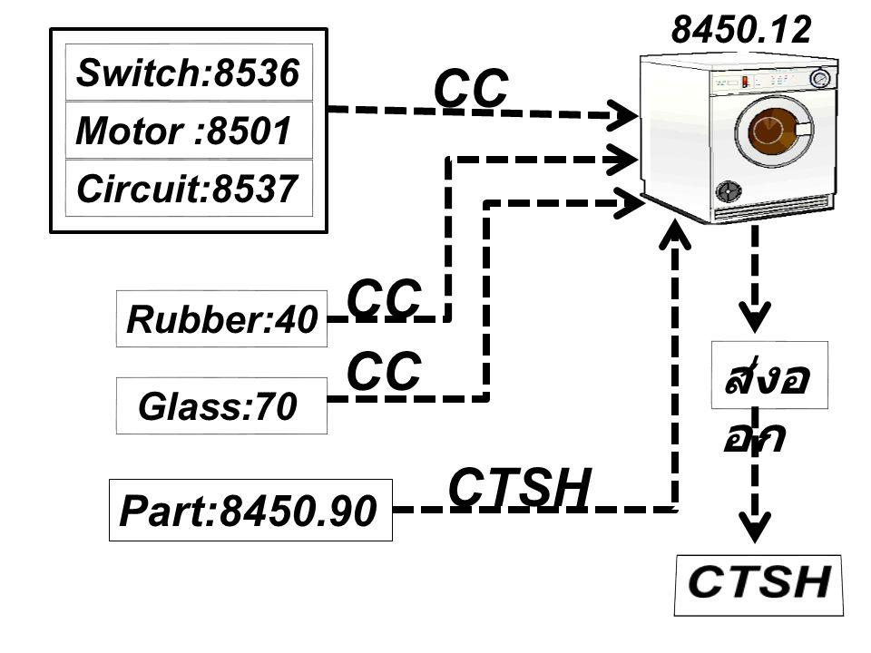 8450.12 Switch:8536 Motor :8501 Circuit:8537 CC Rubber:40 Glass:70 CC Part:8450.90 ส่งอ อก CTSH