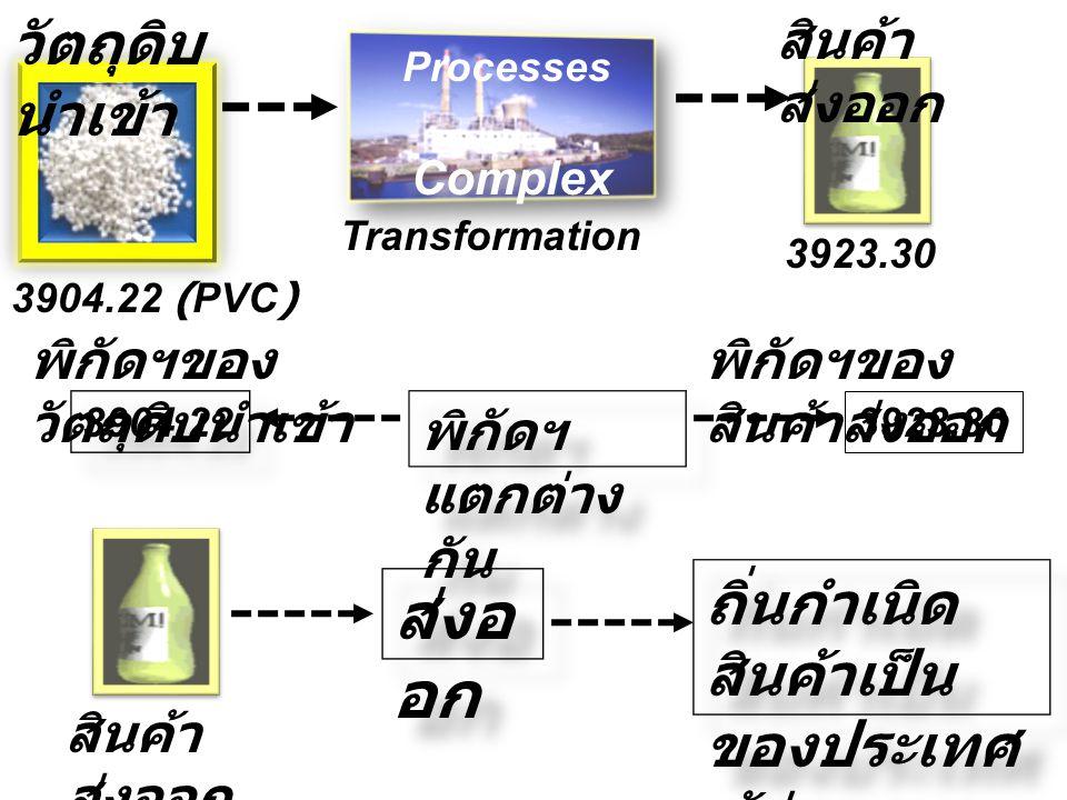 วัตถุดิบ นำเข้า 3904.22 (PVC) Transformation Processes 3923.30 สินค้า ส่งออก 3904.22 พิกัดฯของ วัตถุดิบนำเข้า 3923.30 พิกัดฯของ สินค้าส่งออก พิกัดฯ แตกต่าง กัน สินค้า ส่งออก ส่งอ อก ถิ่นกำเนิด สินค้าเป็น ของประเทศ ผู้ส่งออก Complex