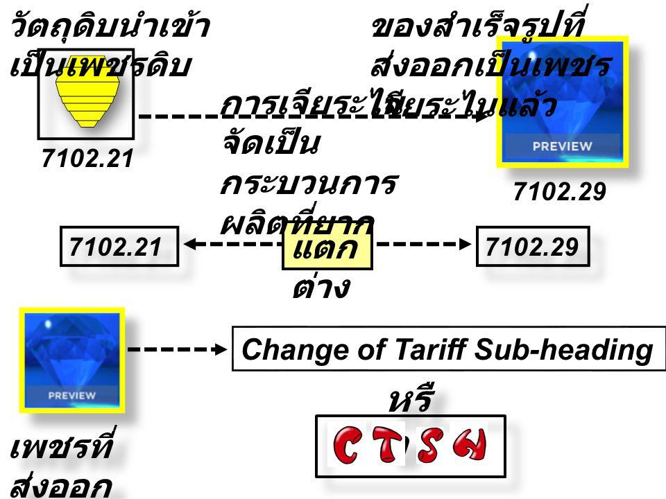 วัตถุดิบนำเข้า เป็นเพชรดิบ ของสำเร็จรูปที่ ส่งออกเป็นเพชร เจียระไนแล้ว 7102.21 7102.29 7102.21 7102.29 แตก ต่าง การเจียระไน จัดเป็น กระบวนการ ผลิตที่ยาก เพชรที่ ส่งออก Change of Tariff Sub-heading หรื อ