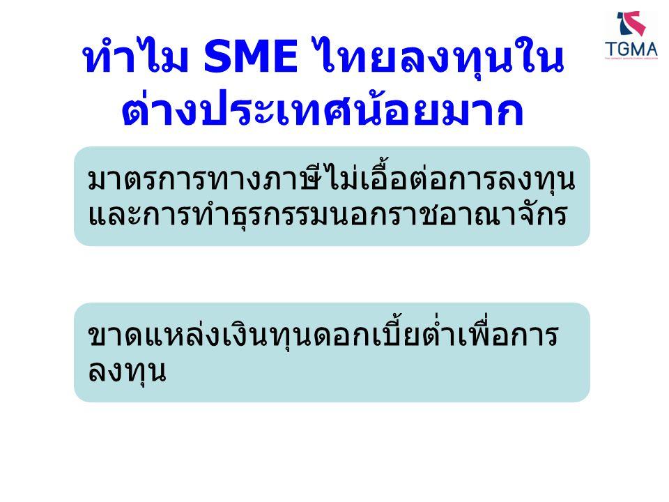 ทำไม SME ไทยลงทุนใน ต่างประเทศน้อยมาก มาตรการทางภาษีไม่เอื้อต่อการลงทุน และการทำธุรกรรมนอกราชอาณาจักร ขาดแหล่งเงินทุนดอกเบี้ยต่ำเพื่อการ ลงทุน