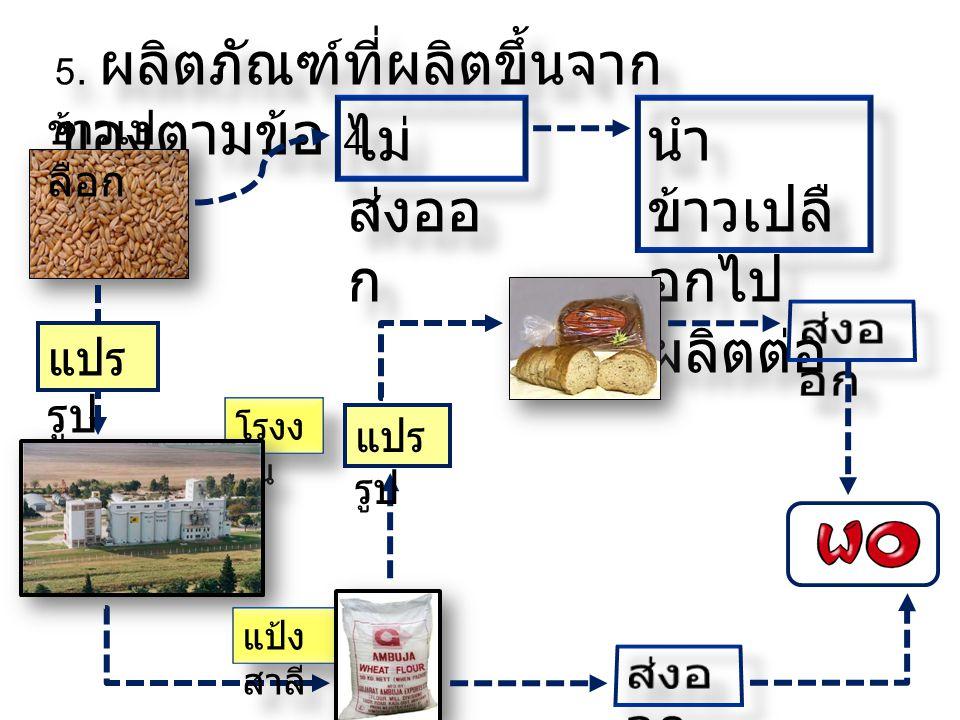 5. ผลิตภัณฑ์ที่ผลิตขึ้นจาก ของตามข้อ 4.
