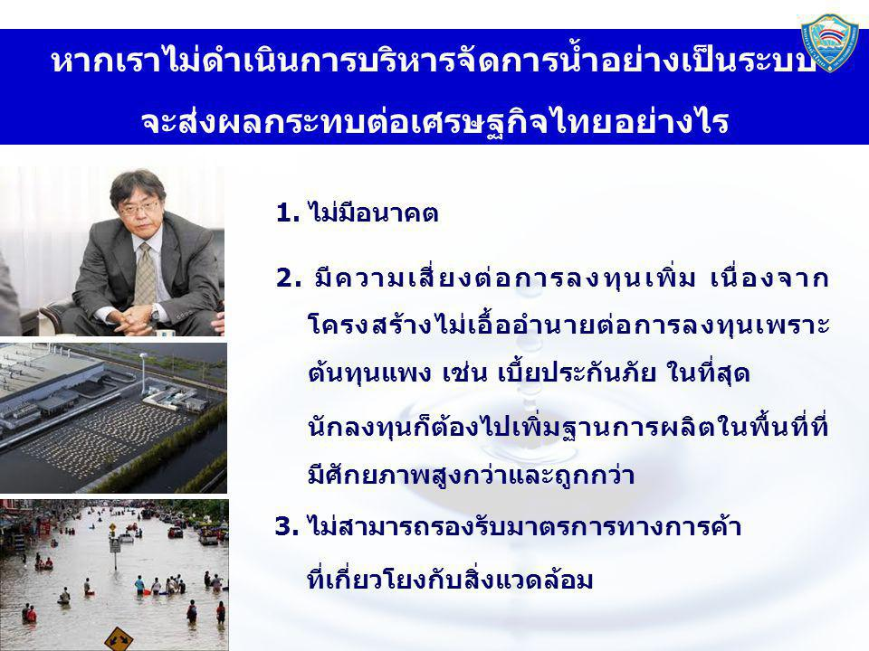 หากเราไม่ดำเนินการบริหารจัดการน้ำอย่างเป็นระบบ จะส่งผลกระทบต่อเศรษฐกิจไทยอย่างไร 1.