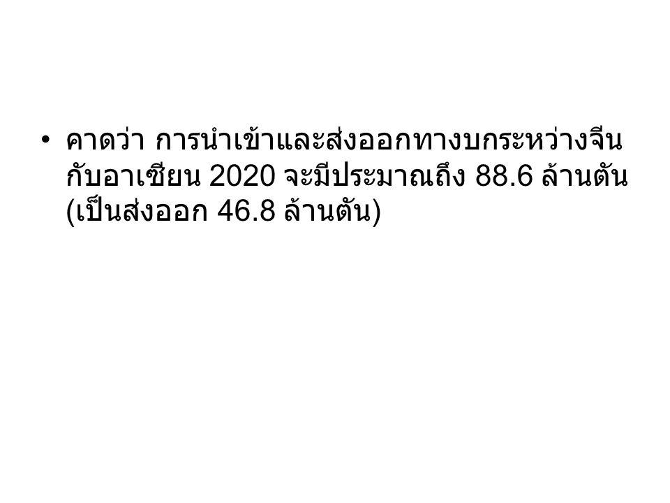 คาดว่า การนำเข้าและส่งออกทางบกระหว่างจีน กับอาเซียน 2020 จะมีประมาณถึง 88.6 ล้านตัน ( เป็นส่งออก 46.8 ล้านตัน )