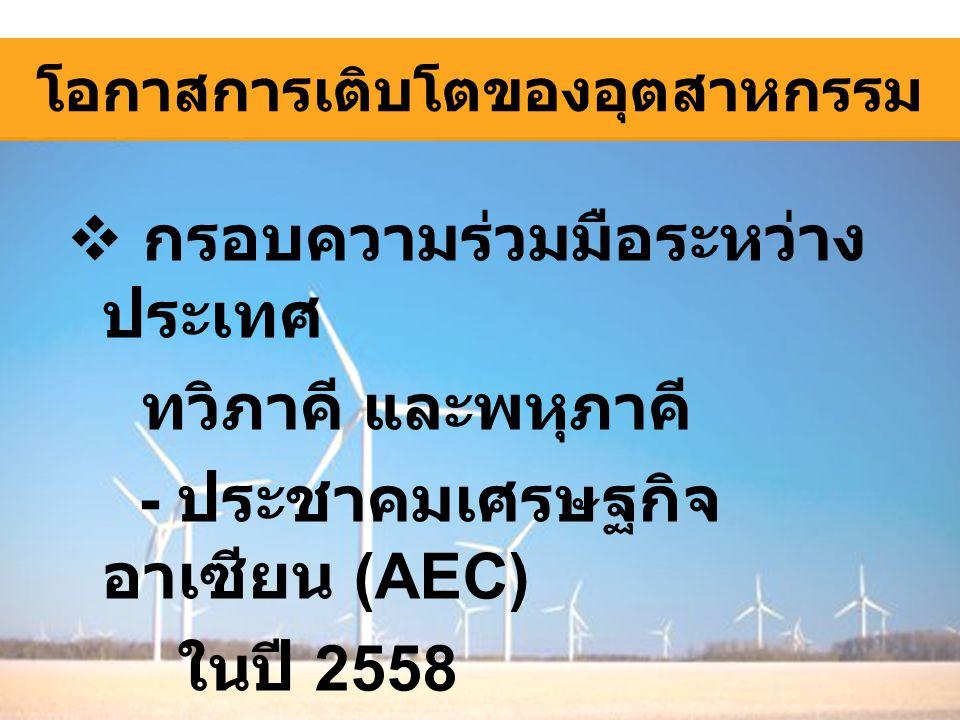 โอกาสการเติบโตของอุตสาหกรรม  กรอบความร่วมมือระหว่าง ประเทศ ทวิภาคี และพหุภาคี - ประชาคมเศรษฐกิจ อาเซียน (AEC) ในปี 2558