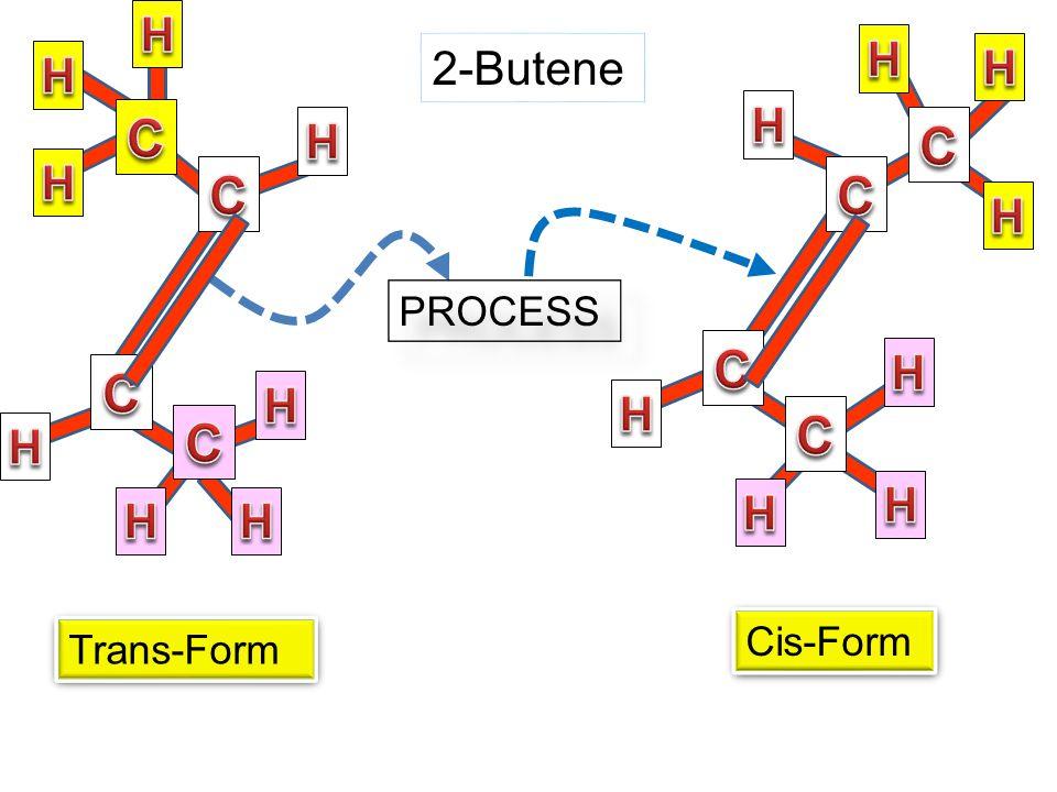 PROCESS Trans-Form Cis-Form 2-Butene