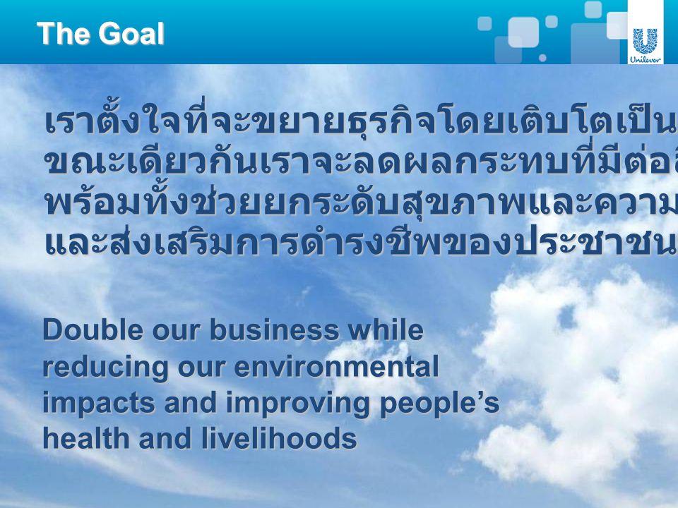 Double our business while reducing our environmental impacts and improving people's health and livelihoods The Goal เราตั้งใจที่จะขยายธุรกิจโดยเติบโตเป็นสองเท่าขณะเดียวกันเราจะลดผลกระทบที่มีต่อสิ่งแวดล้อมพร้อมทั้งช่วยยกระดับสุขภาพและความเป็นอยู่ที่ดีและส่งเสริมการดำรงชีพของประชาชน
