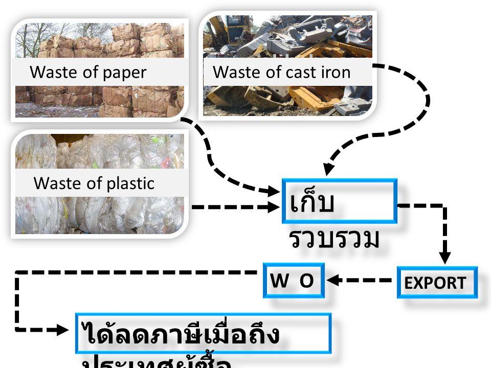 Waste of plastic Waste of paper Waste of cast iron เก็บ รวบรวม EXPORT W O ได้ลดภาษีเมื่อถึง ประเทศผู้ซื้อ