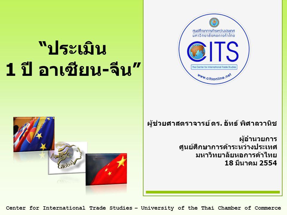 ผู้อำนวยการ ศูนย์ศึกษาการค้าระหว่างประเทศ มหาวิทยาลัยหอการค้าไทย 18 มีนาคม 2554 ผู้ช่วยศาสตราจารย์ ดร. อัทธ์ พิศาลวานิช Center for International Trade