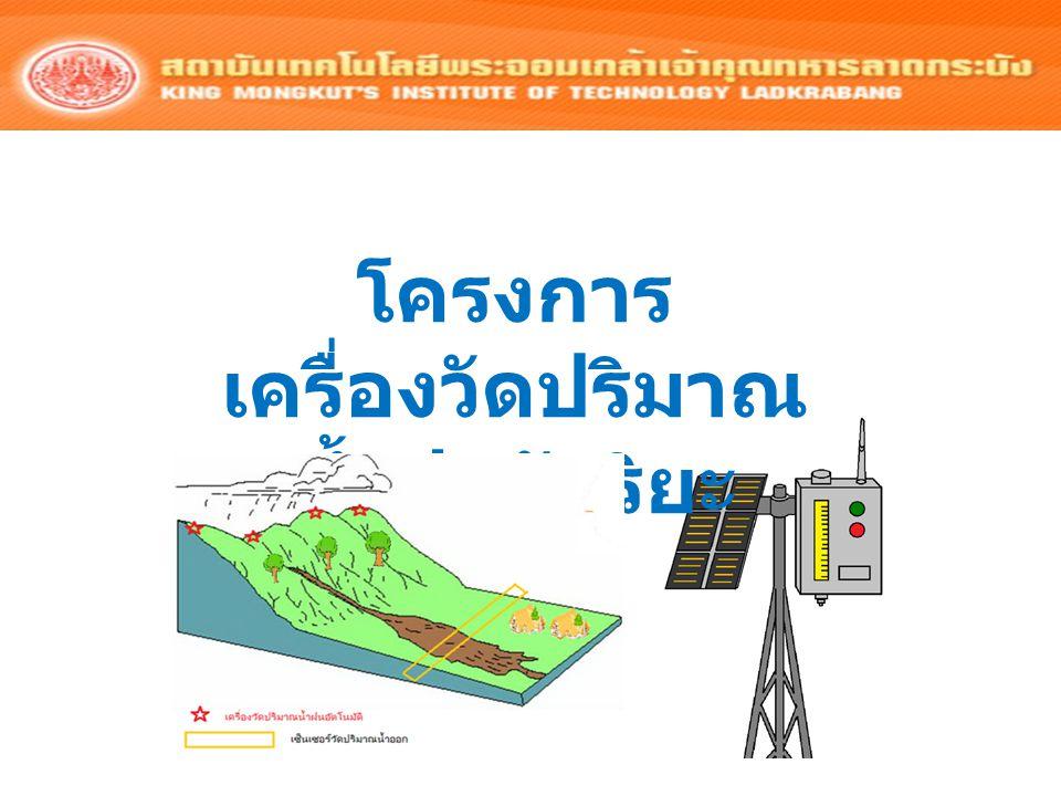 โครงการ เครื่องวัดปริมาณ น้ำฝนอัจริยะ