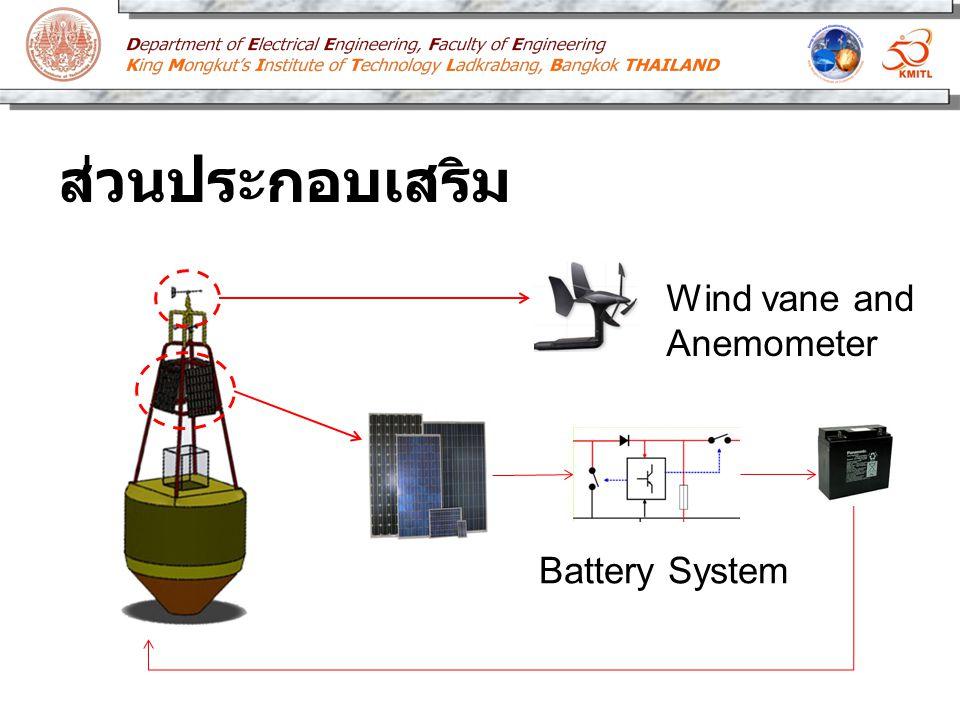ส่วนประกอบเสริม Wind vane and Anemometer Battery System