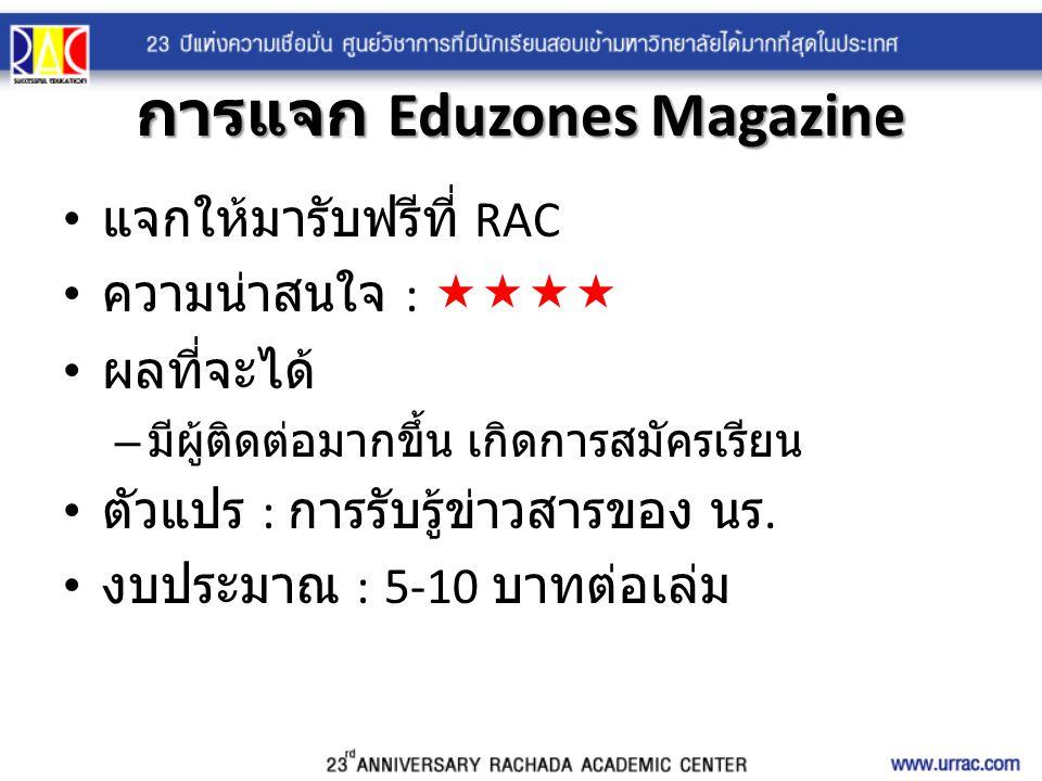การแจก Eduzones Magazine แจกให้มารับฟรีที่ RAC ความน่าสนใจ :  ผลที่จะได้ – มีผู้ติดต่อมากขึ้น เกิดการสมัครเรียน ตัวแปร : การรับรู้ข่าวสารของ นร. ง