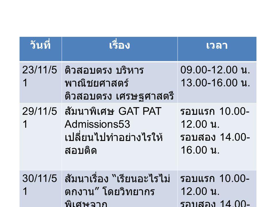 วันที่เรื่องเวลา 23/11/5 1 ติวสอบตรง บริหาร พาณิชยศาสตร์ ติวสอบตรง เศรษฐศาสตรื 09.00-12.00 น.