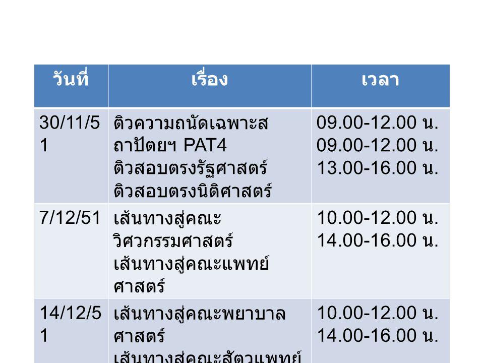 วันที่เรื่องเวลา 30/11/5 1 ติวความถนัดเฉพาะส ถาปัตยฯ PAT4 ติวสอบตรงรัฐศาสตร์ ติวสอบตรงนิติศาสตร์ 09.00-12.00 น.