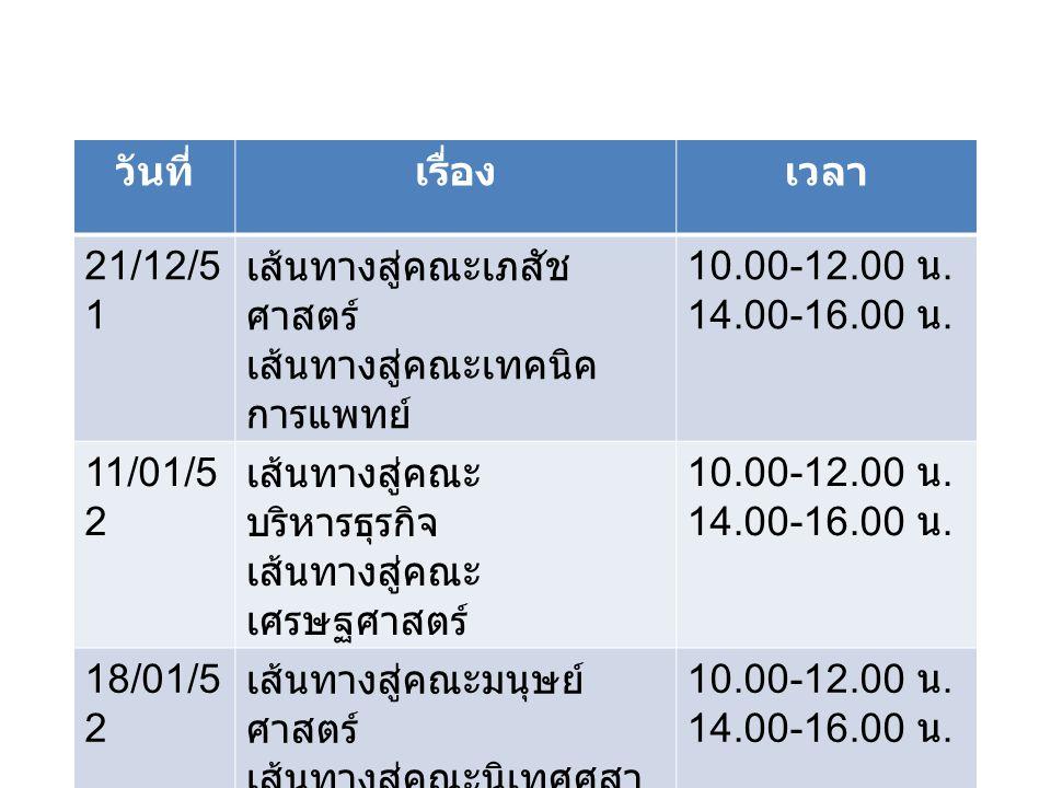 วันที่เรื่องเวลา 24/01/5 2 เส้นทางสู่คณะรัฐศาสตร์ เส้นทางสู่คณะนิติศาสตร์ 10.00-12.00 น.
